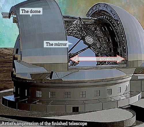"""世界最大望远镜诞生希望能探索宇宙的""""尽头"""""""