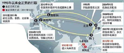 【转载】金正恩长兄金正男在马来西亚遇害 - 安然 - 轩鼎紫气