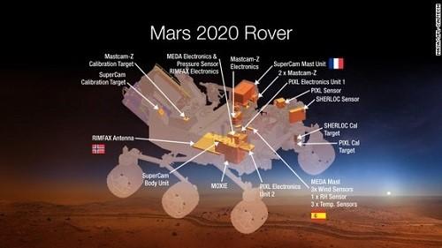 美公布2020火星车设计:能制造氧气维持人类生命