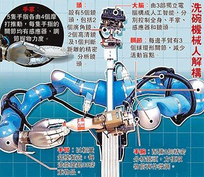 机器人侍应功能升级10秒可算出千种取物方法