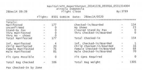 没有航公布失联航班完整旅客名单共载155何谓乘客