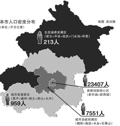 北京常住人口1/3來自外地性別比例漸趨於合理