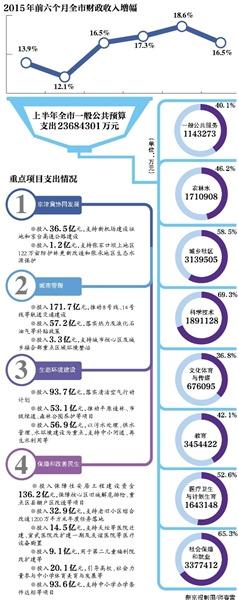 北京将推积分落户政策 居住证制度年内出台