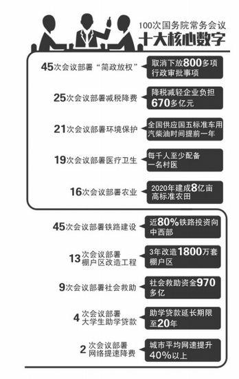 """落实""""简政放权""""我国两年砍800多项行政审批"""
