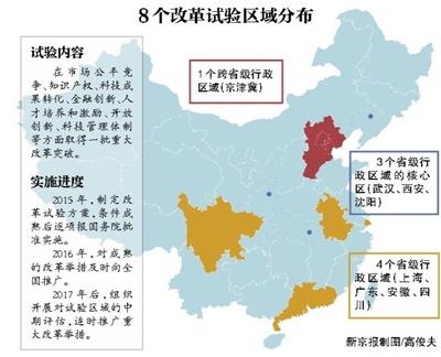 中办、国办发布方案京津冀列入创新改革试验区