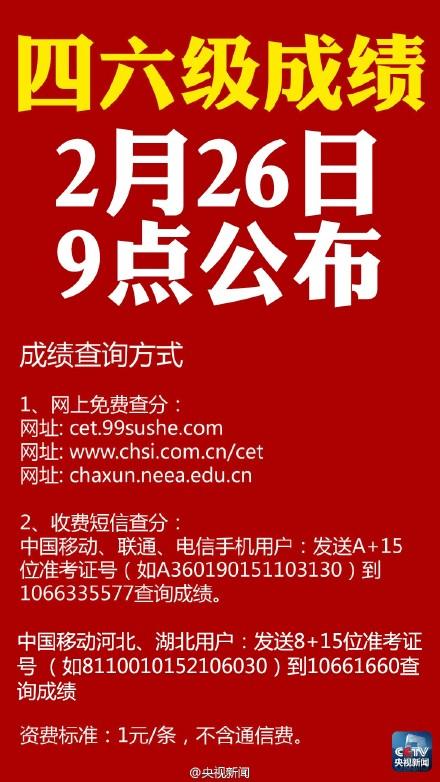 大学英语四、六级笔试成绩2月26日发布