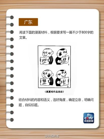 广东高考作文题目 看漫画写作文