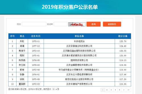 北京積分落戶6007人入圍 官方解析什么人排名靠前