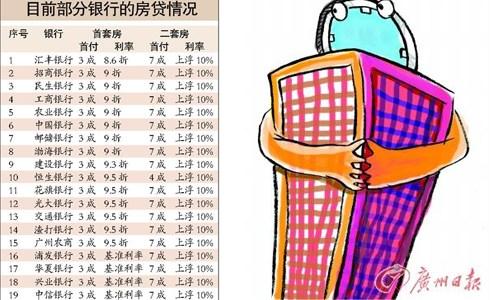 一周楼市:楼市回暖房企业绩普涨政策或迎第五轮宽松期(2)