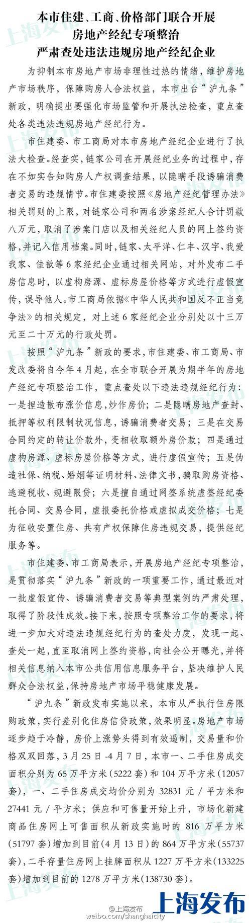 上海:链家等6家房产经纪公司虚假宣传被罚