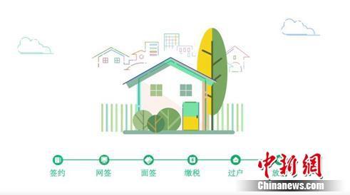 链家首推房屋交易流程可视化推进信息无差别共享