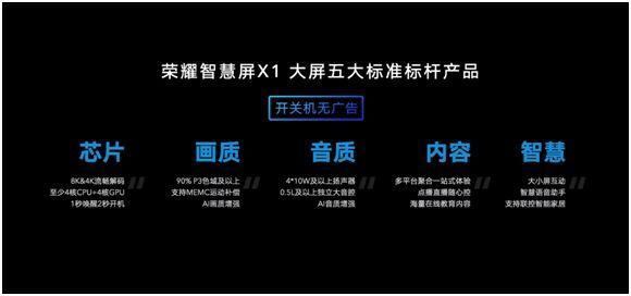 荣耀智慧屏X1系列今日首销65�既�平台优惠300元仅售2999