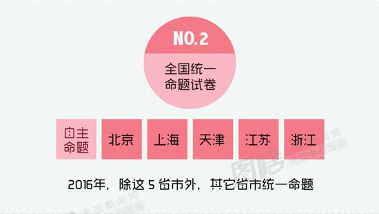2016年05月10日 - yuanxuezhou86 - 袁学洲 教育博客
