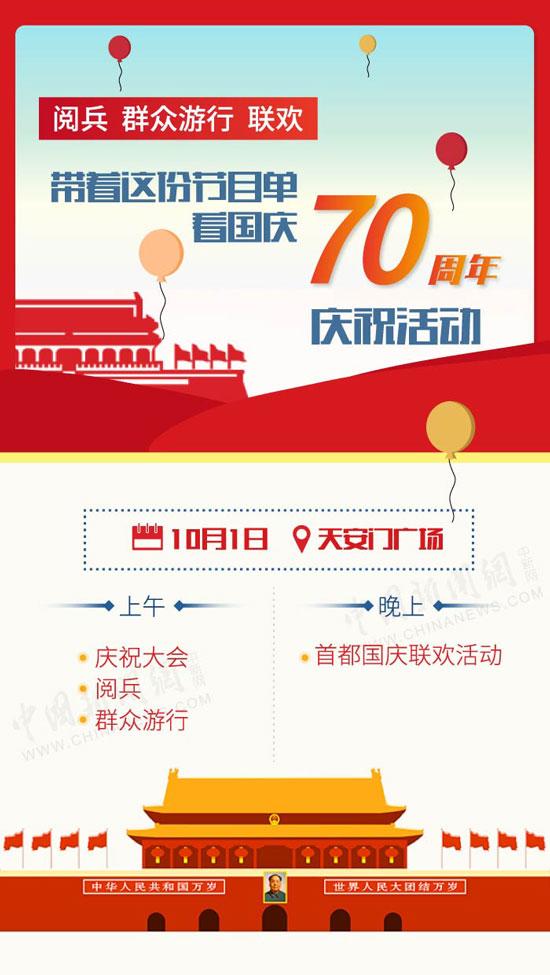 剧透!阅兵、群众游行、联欢,带着这份节目单看国庆70周年庆祝活动