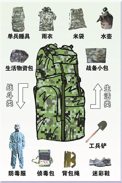 解放军单兵携行具:可防水伪装助武装泅渡(图)