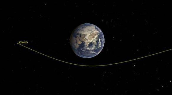 小行星下世纪末撞地几率1/2700 NASA采样做研究