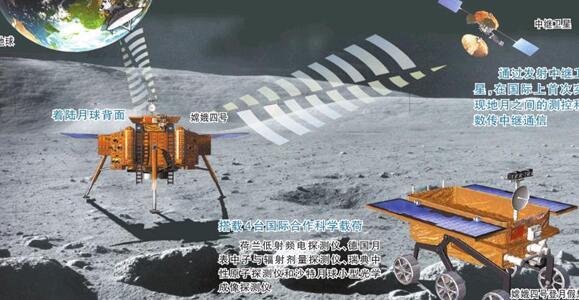 中国计划今年发射嫦娥四号:让月球背面露真颜