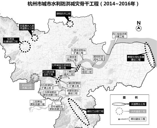 源千岛湖配水工程