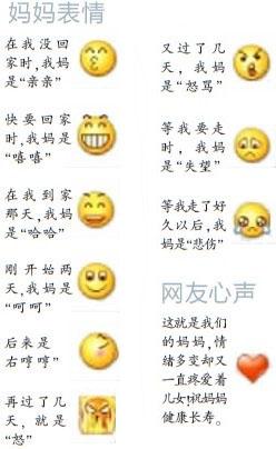 网友9个QQ电脑过年盼儿归妈妈看红眼眶点赞v网友表情表情包在那里图片