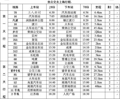 江苏扬州小伙转20多趟公交到上海 全程花56元 资讯 第1张