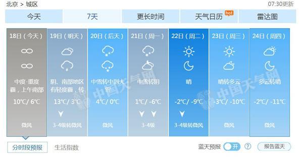 北京周末将迎今冬初雪局地暴雪下周进冰冻模式