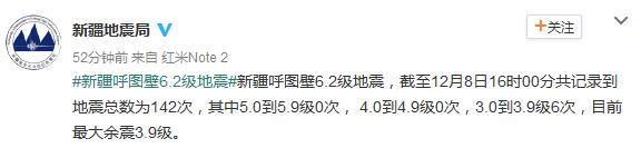 新疆呼图壁6.2级地震:目前记录到地震总数142次