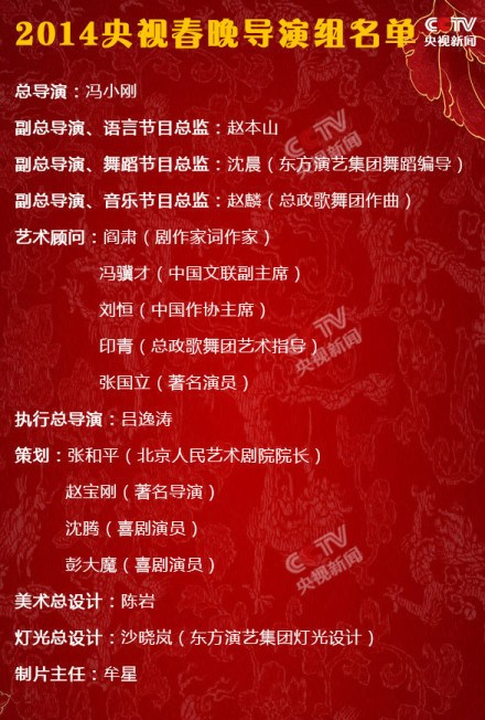 2014年春晚主创团队名单揭晓 冯小刚任总导演