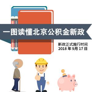 一图读懂北京公积金新政