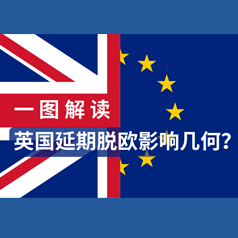一图解读英国延期脱欧影响几何?
