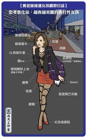 台北漫画家v野兽野兽美女众生相走红(图)(2)美女小说地铁图片