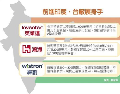 台湾代工厂瞄准印度发掘新热点