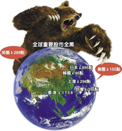 """台股遭遇黑色星期一民众叹送""""安宁病房""""(图)"""
