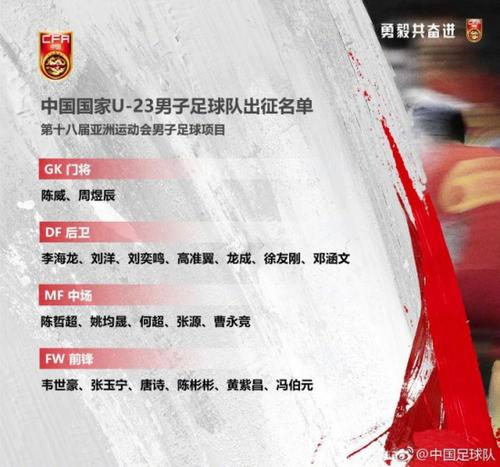 U23男足亚运会名单最终确定:龙成等压哨入选