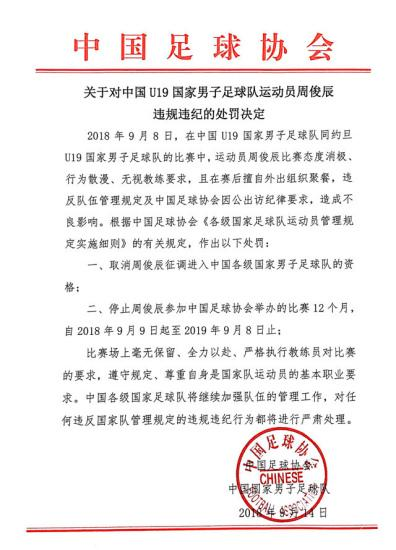 U19国青队员周俊辰被禁赛1年 禁入国字号球队