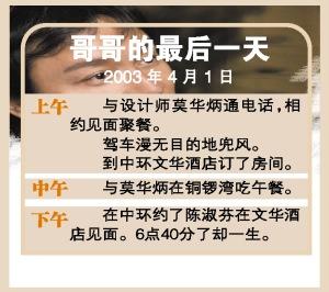 张国荣去世前最后午餐密封8年首度曝光(图)-