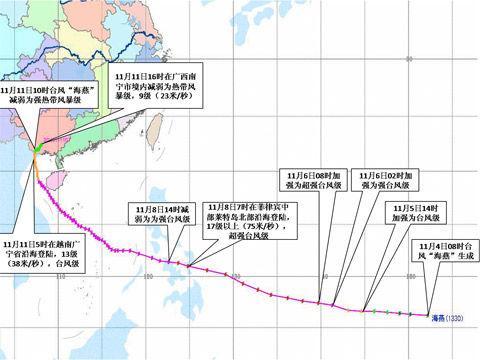 """第30号台风""""海燕""""途径图(11月4日至11日16时)"""