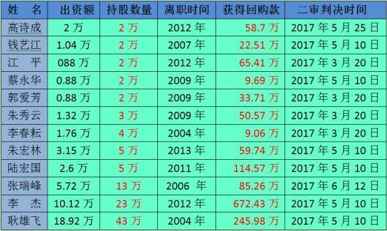 中国最大药企扬子江连遭诉讼 百亿富豪徐镜人改制之痒